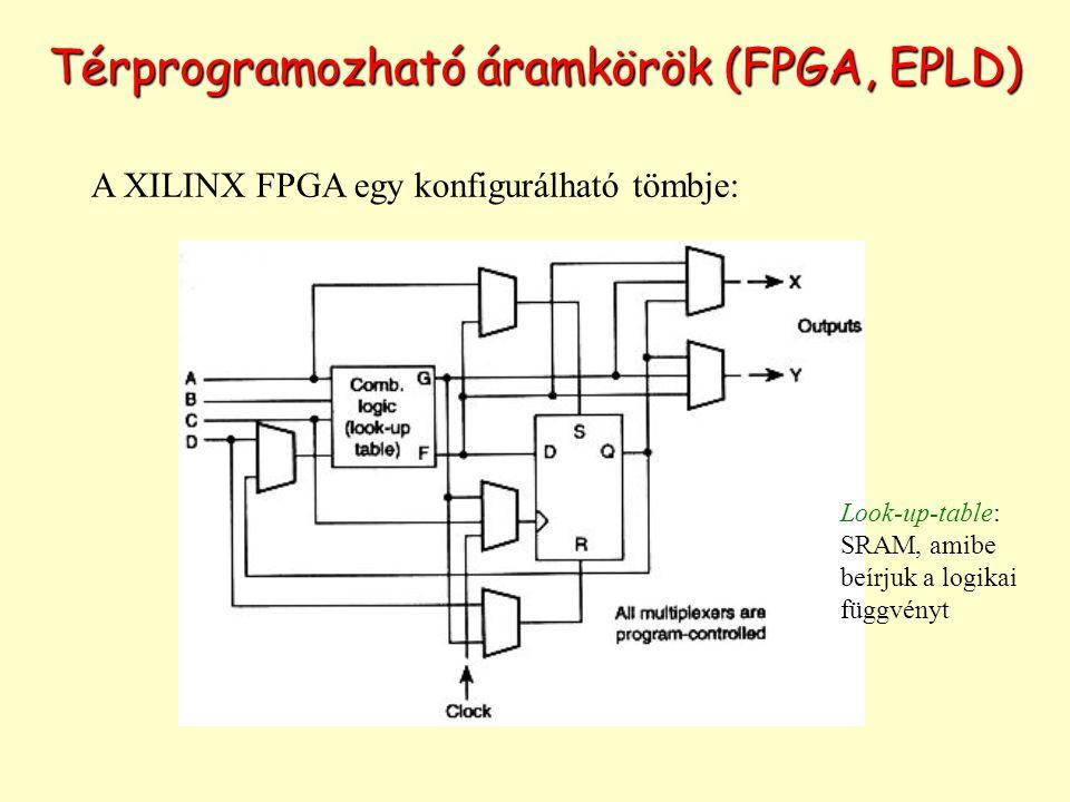 Térprogramozható áramkörök (FPGA, EPLD) A XILINX FPGA egy konfigurálható tömbje: Look-up-table: SRAM, amibe beírjuk a logikai függvényt