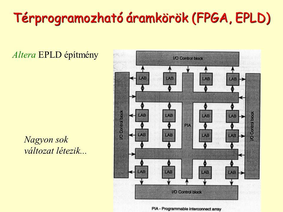 Altera EPLD építmény Nagyon sok változat létezik... Térprogramozható áramkörök (FPGA, EPLD)