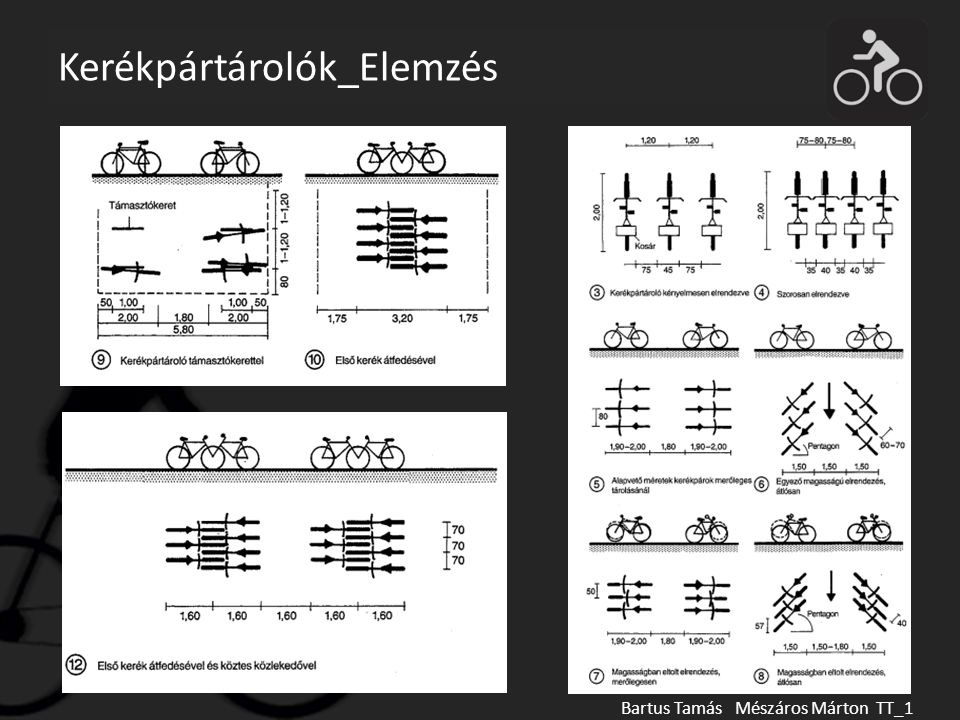 Kerékpártárolók_Elemzés Bartus Tamás Mészáros Márton TT_1
