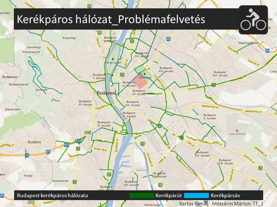 Kerékpáros hálózat_Problémafelvetés Budapest kerékpáros hálózataKerékpárútKerékpársáv Bartus Tamás Mészáros Márton TT_1