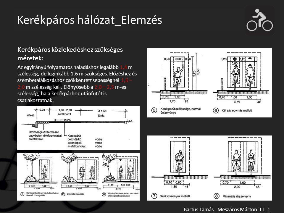 Kerékpáros hálózat_Elemzés Bartus Tamás Mészáros Márton TT_1 Kerékpáros közlekedéshez szükséges méretek: Az egyirányú folyamatos haladáshoz legalább 1,4 m szélesség, de leginkább 1.6 m szükséges.