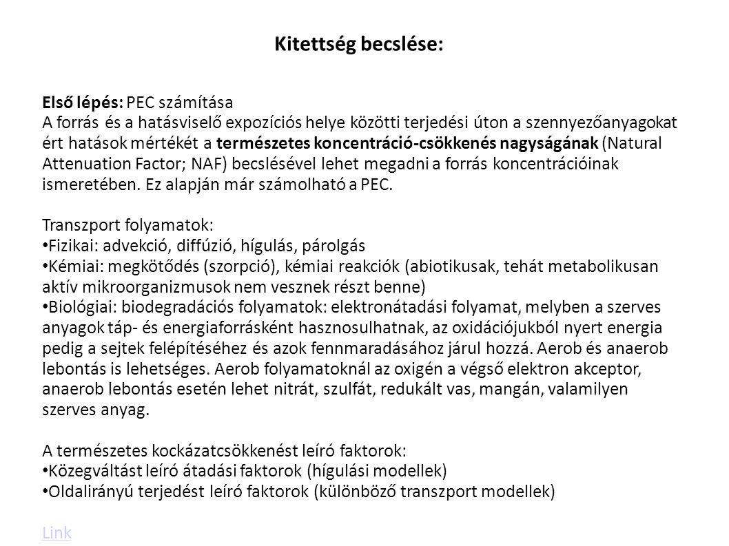 Első lépés: PEC számítása A forrás és a hatásviselő expozíciós helye közötti terjedési úton a szennyezőanyagokat ért hatások mértékét a természetes ko