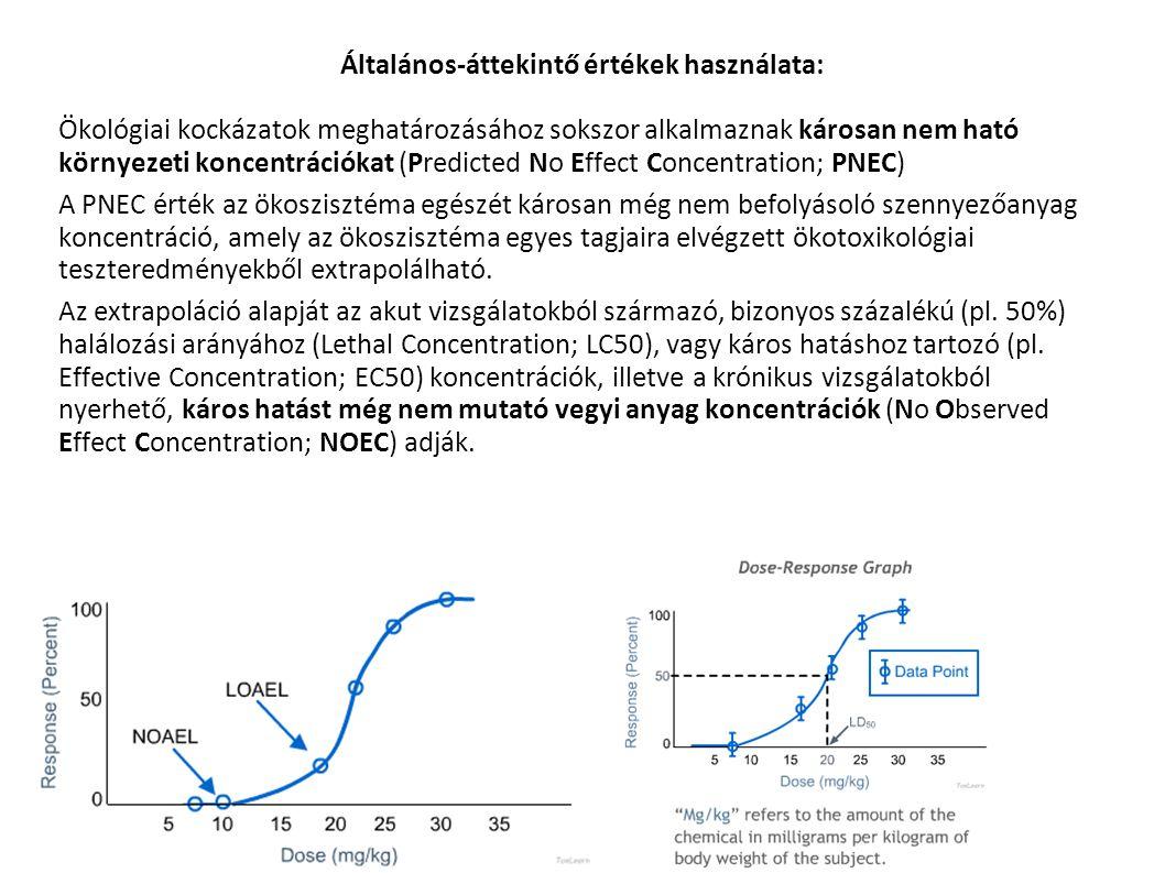 Általános-áttekintő értékek használata: Ökológiai kockázatok meghatározásához sokszor alkalmaznak károsan nem ható környezeti koncentrációkat (Predict