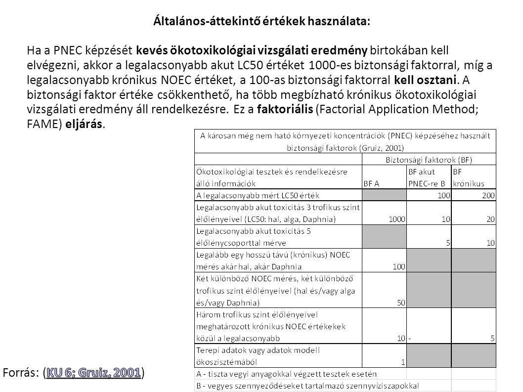 Általános-áttekintő értékek használata: Ha a PNEC képzését kevés ökotoxikológiai vizsgálati eredmény birtokában kell elvégezni, akkor a legalacsonyabb