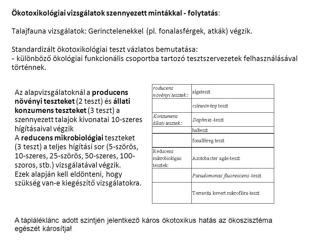 Ökotoxikológiai vizsgálatok szennyezett mintákkal - folytatás: Talajfauna vizsgálatok: Gerinctelenekkel (pl. fonalasférgek, atkák) végzik. Standardizá