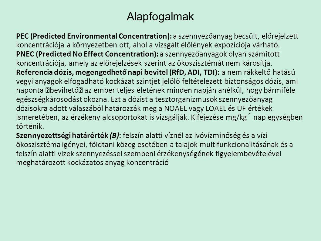 Benzol ED w Vízből ivás útján a szervezetbe jutó szennyezés értéke mg-ban[mg/kg/nap] Naponta és egységnyi testsúlyra vonatkoztatva Ca szennyező koncentrációja a vízben[mg/l] IRLenyelt mennyiség: alkalmanként megivott víz mennyisége[l/nap] EFExpozíciós tényező: az expozíció élettartamra vonatkoztatva[-] BWTestsúly[kg] Felhasznált adatok: C =0,0005mg/l(Forrás: felvett adat, más hasonló területen mért) IR =1,5l/nap (Forrás: feltételezés) EF =0,028(Forrás: Feltételezésből számítva) BW = 70kg(Forrás: Health Canada, HHRA for Priority Substansces, 1994) Toluol: A toluol esetében az érték megegyezik a benzol értékével.