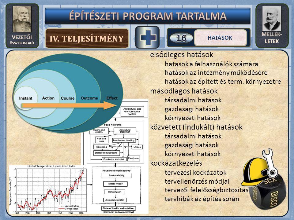 VEZETŐI ÖSSZEFOGLALÓ MELLÉK- LETEK IV. TELJESÍTMÉNY HATÁSOK elsődleges hatások hatások a felhasználók számára hatások az intézmény működésére hatások