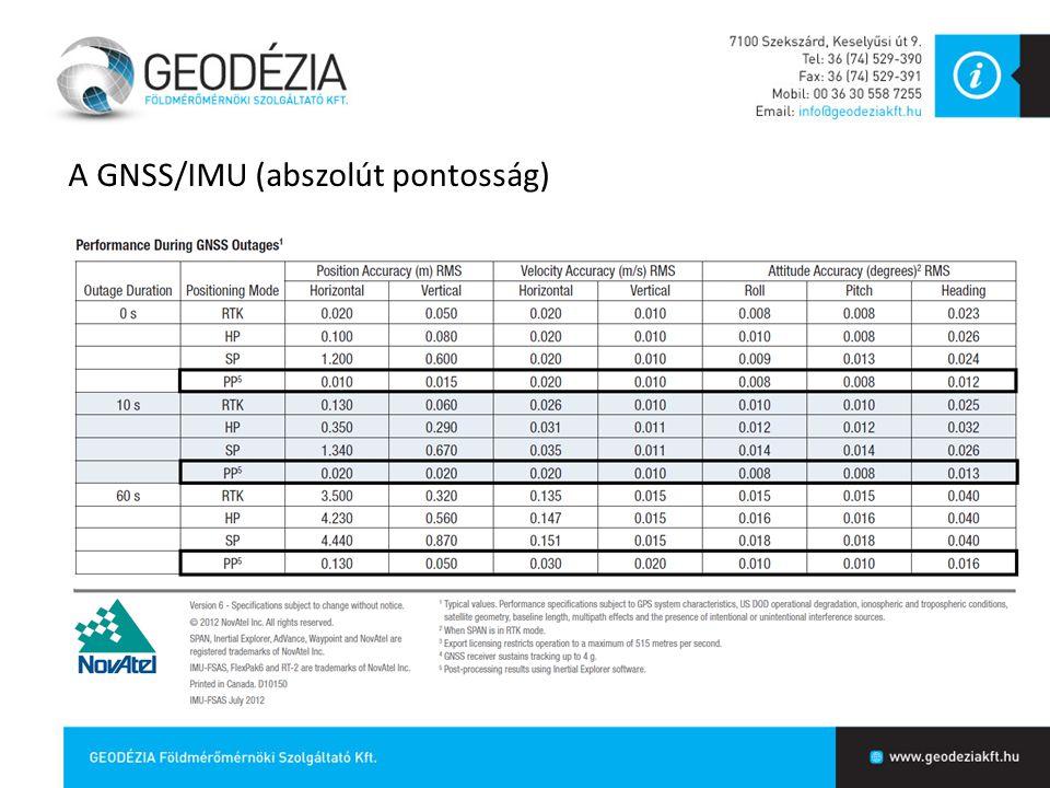A kategória: nagy pontosságú mérőeszköz Mérnöktopográfia Minőség-ellenőrzés (épített-objektum) Részletgazdag híd és alagút profilok Deformáció mérés B kategória: Közepes pontosságú mérőeszköz Tervezés Infrastruktúra részletes leírása Környezeti mérés Földmunkák mérése Városi terület térképezése Erózió elemzés C kategória: Kis pontosságú mérőeszköz Előzetes városi térképezés Szállítási útvonalak statisztikái Általános infrastruktúrális leírás Alkalmazások A mobilszkennelés három fő alkalmazás-besorolási kategóriája