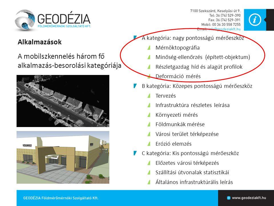A kategória: nagy pontosságú mérőeszköz Mérnöktopográfia Minőség-ellenőrzés (épített-objektum) Részletgazdag híd és alagút profilok Deformáció mérés B