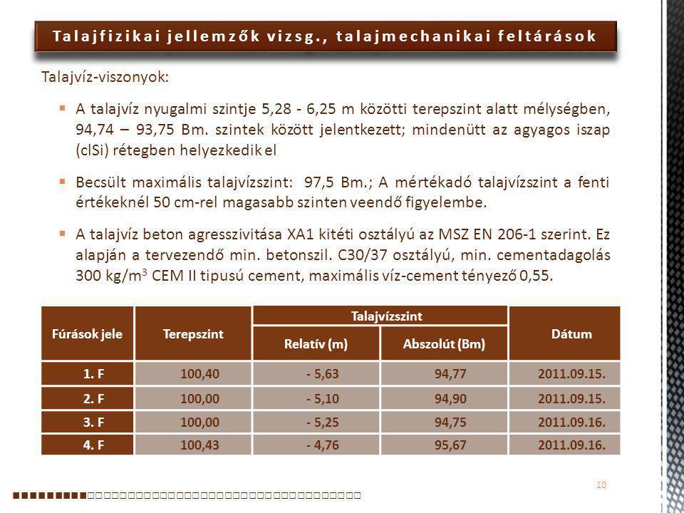 Talajfizikai jellemzők vizsg., talajmechanikai feltárások Talajvíz-viszonyok:  A talajvíz nyugalmi szintje 5,28 - 6,25 m közötti terepszint alatt mélységben, 94,74 – 93,75 Bm.
