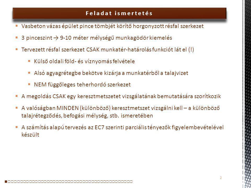 Kivitelezési, üzemeltetői kérdések A szerkezet kivitelezése, annak monitoringja, helyszíni ellenőrzése stb.