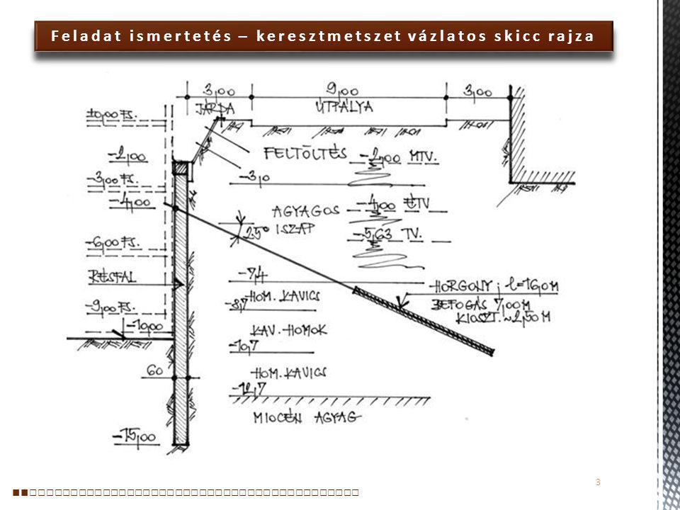 Figyelembeveendő szabványok  MSZ EN 206-1 Betonok (és korrózióvédelem)  MSZ EN 10080Betonacél (általános követelmények)  MSZ EN 1990A tervezés alapjai  MSZ EN 1991-1Terhek, hatások - általános hatások  MSZ EN 1991-2Terhek, hatások - hidak terhei  MSZ EN 1992-1Vasbetonszerkezetek tervezése, általános szabályok  MSZ EN 1997-1Geotechnikai tervezés, általános szabályok  MSZ EN 1997-2Geotechnikai tervezés, vizsgálatok  MSZ EN 1998-1Tervezés földrengésre, általános szabályok  MSZ EN 1998-5Tervezés földrengésre, alapozás és geotechnikai szempontok  MSZ EN 1538Résfalépítési előírások (kivitelezés)  MSZ EN 1537Talajhorgony épitési előírások (kivitelezés) 4 ■■■ □□□□□□□□□□□□□□□□□□□□□□□□□□□□□□□□□□□□□□□□