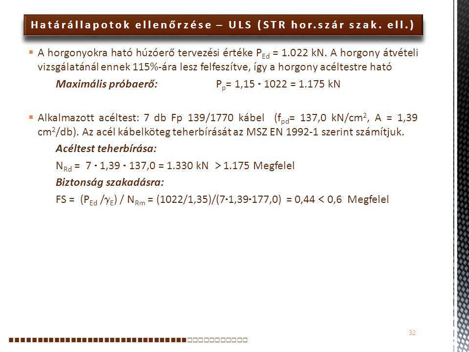 Határállapotok ellenőrzése – ULS (STR hor.szár szak. ell.)  A horgonyokra ható húzóerő tervezési értéke P Ed = 1.022 kN. A horgony átvételi vizsgálat