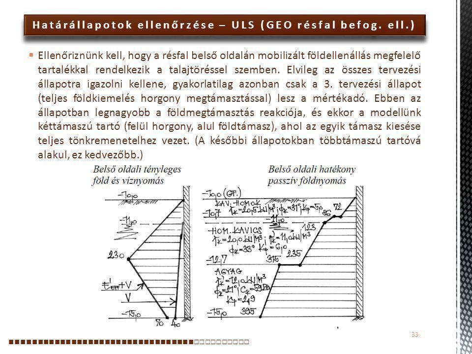 Határállapotok ellenőrzése – ULS (GEO résfal befog. ell.)  Ellenőriznünk kell, hogy a résfal belső oldalán mobilizált földellenállás megfelelő tartal