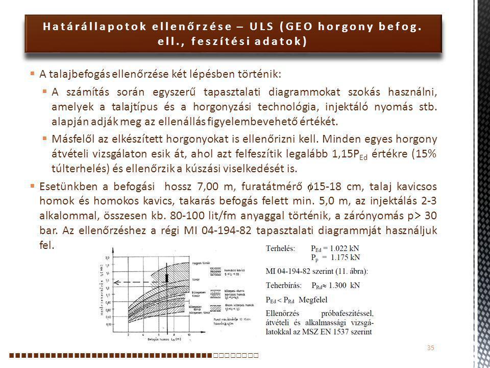 Határállapotok ellenőrzése – ULS (GEO horgony befog. ell., feszítési adatok)  A talajbefogás ellenőrzése két lépésben történik:  A számítás során eg