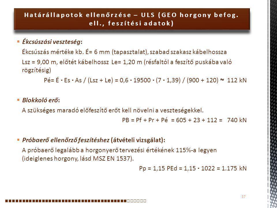 Határállapotok ellenőrzése – ULS (GEO horgony befog. ell., feszítési adatok)  Ékcsúszási veszteség: Ékcsúszás mértéke kb. É= 6 mm (tapasztalat), szab