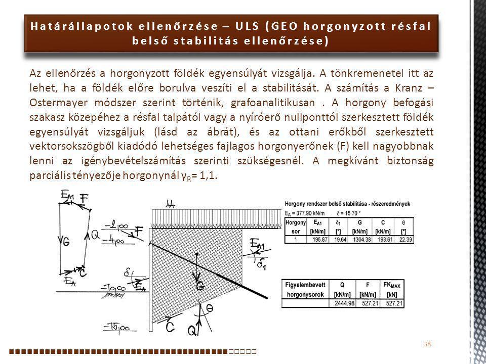 Határállapotok ellenőrzése – ULS (GEO horgonyzott résfal belső stabilitás ellenőrzése) Az ellenőrzés a horgonyzott földék egyensúlyát vizsgálja. A tön