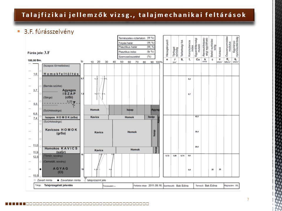 Határállapotok ellenőrzése – ULS (GEO horgonyzott résfal belső stabilitás ellenőrzése) Az ellenőrzés a horgonyzott földék egyensúlyát vizsgálja.