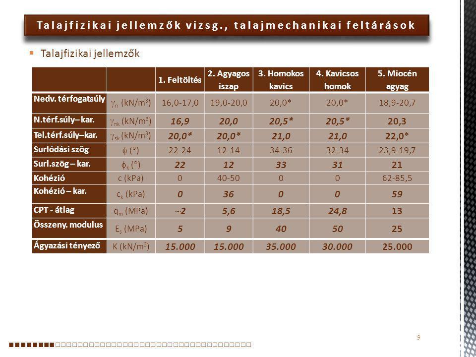Talajfizikai jellemzők vizsg., talajmechanikai feltárások  Talajfizikai jellemzők 9 1.