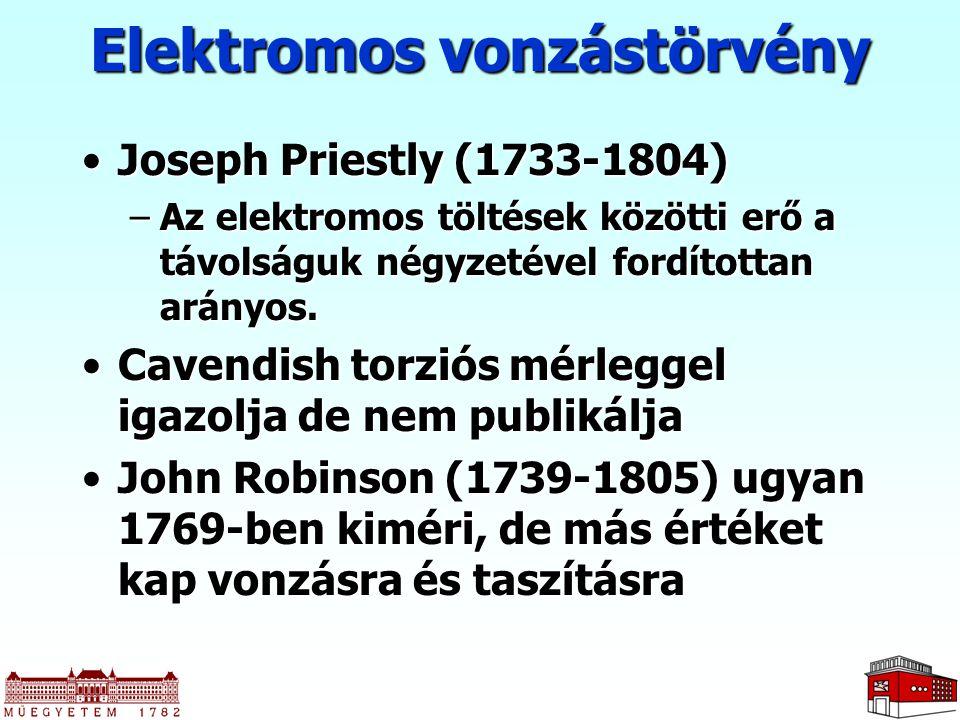 Joseph Priestly (1733-1804)Joseph Priestly (1733-1804) –Az elektromos töltések közötti erő a távolságuk négyzetével fordítottan arányos. Cavendish tor