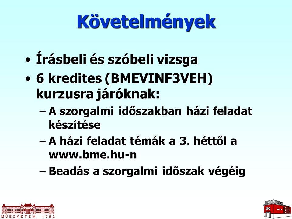 Követelmények Írásbeli és szóbeli vizsgaÍrásbeli és szóbeli vizsga 6 kredites (BMEVINF3VEH) kurzusra járóknak:6 kredites (BMEVINF3VEH) kurzusra járókn