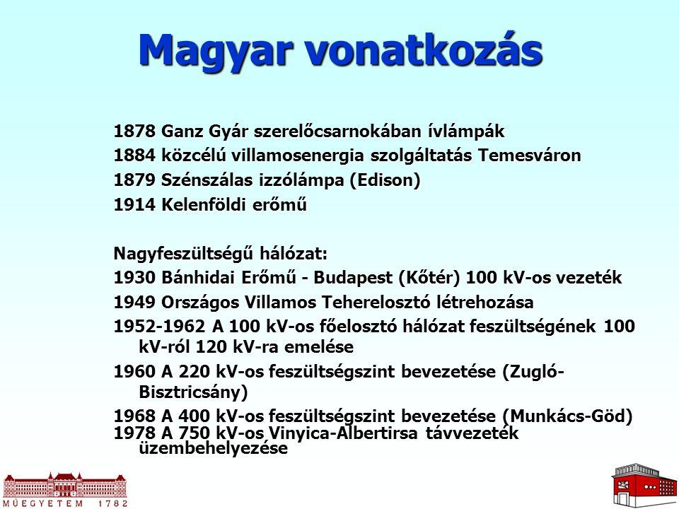 Magyar vonatkozás 1878 Ganz Gyár szerelőcsarnokában ívlámpák 1884 közcélú villamosenergia szolgáltatás Temesváron 1879 Szénszálas izzólámpa (Edison) 1