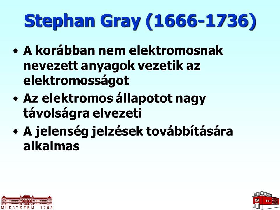 Stephan Gray (1666-1736) A korábban nem elektromosnak nevezett anyagok vezetik az elektromosságotA korábban nem elektromosnak nevezett anyagok vezetik