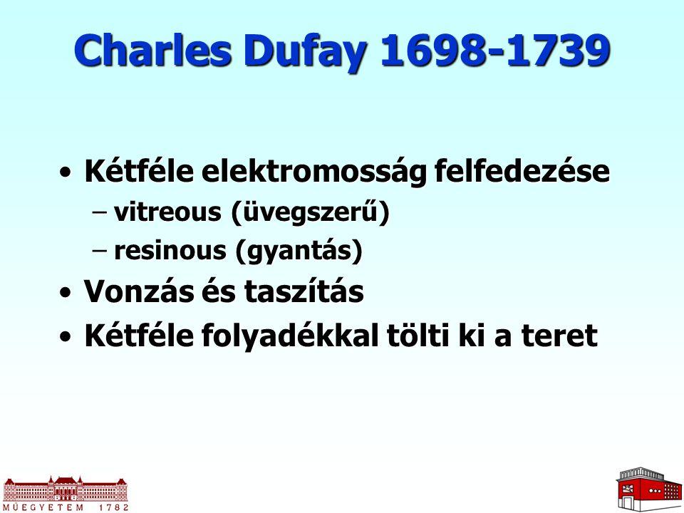 Charles Dufay 1698-1739 Kétféle elektromosság felfedezéseKétféle elektromosság felfedezése –vitreous (üvegszerű) –resinous (gyantás) Vonzás és taszítá