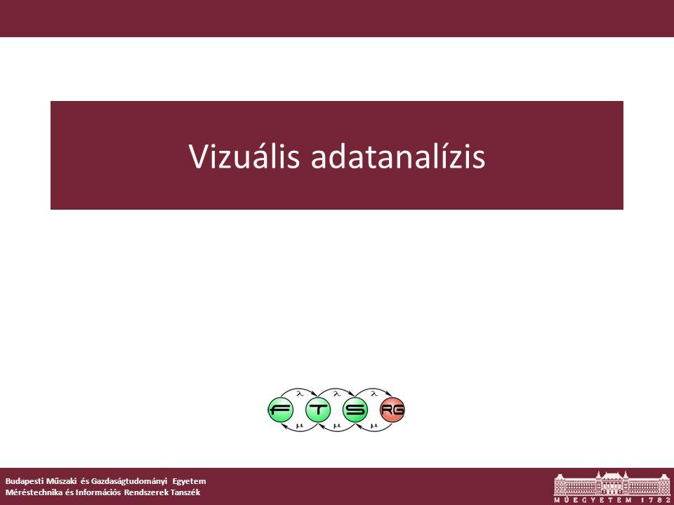 Budapesti Műszaki és Gazdaságtudományi Egyetem Méréstechnika és Információs Rendszerek Tanszék Vizuális adatanalízis