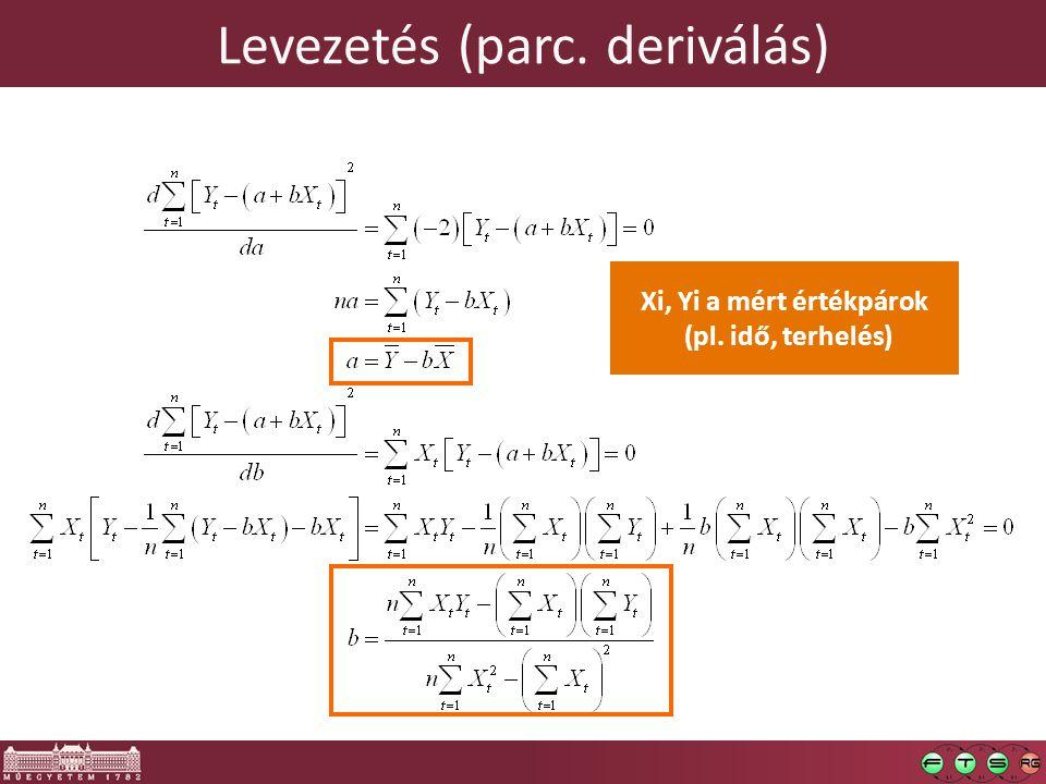 Levezetés (parc. deriválás) Xi, Yi a mért értékpárok (pl. idő, terhelés)