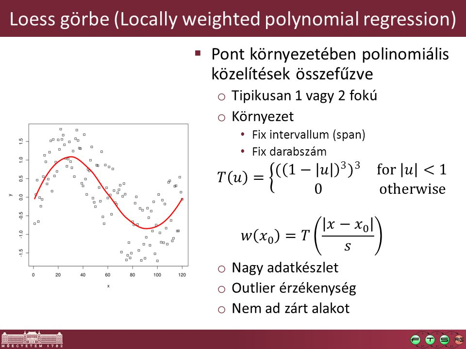 Loess görbe (Locally weighted polynomial regression)