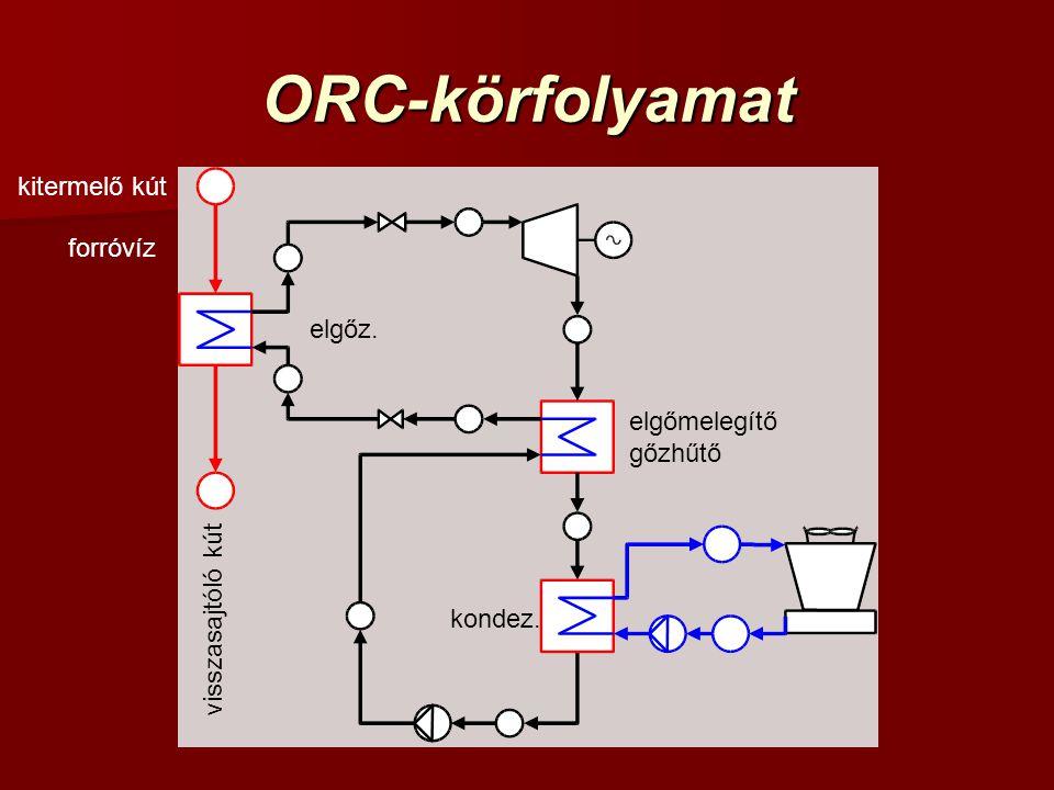 ORC-körfolyamat forróvíz kitermelő kút visszasajtóló kút elgőz. elgőmelegítő gőzhűtő kondez.