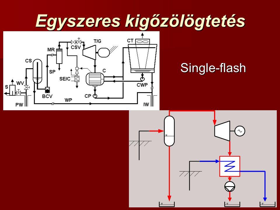 Egyszeres kigőzölögtetés Single-flash