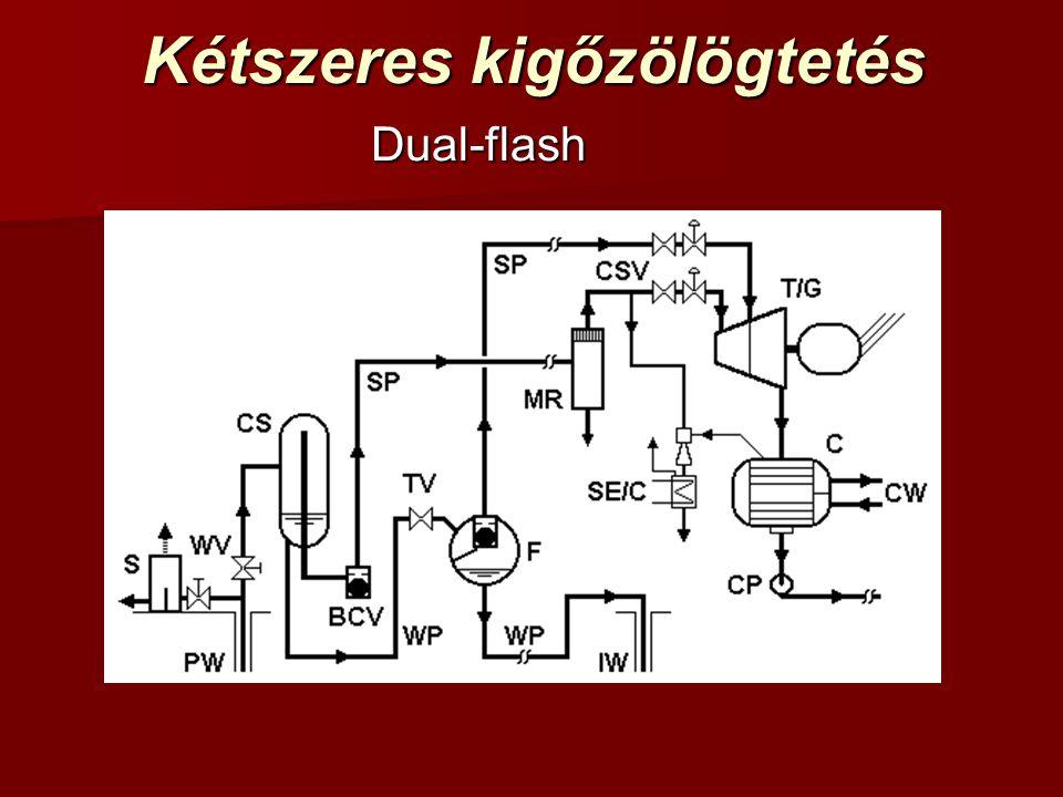 Kétszeres kigőzölögtetés Dual-flash