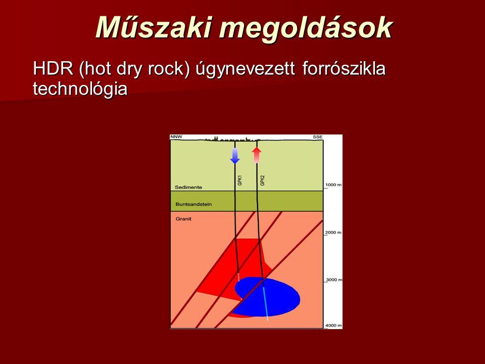 Műszaki megoldások HDR (hot dry rock) úgynevezett forrószikla technológia