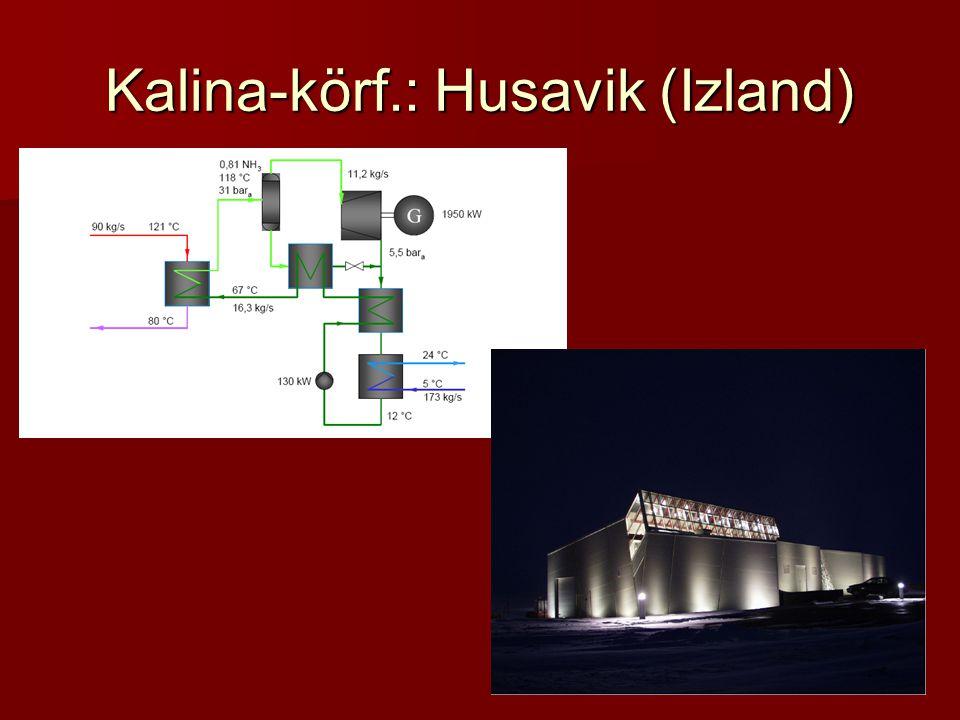 Kalina-körf.: Husavik (Izland)