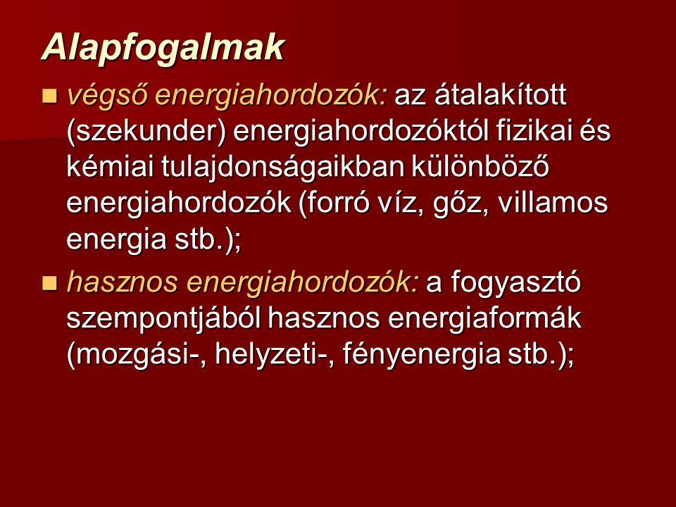 Alapfogalmak végső energiahordozók: az átalakított (szekunder) energiahordozóktól fizikai és kémiai tulajdonságaikban különböző energiahordozók (forró víz, gőz, villamos energia stb.); végső energiahordozók: az átalakított (szekunder) energiahordozóktól fizikai és kémiai tulajdonságaikban különböző energiahordozók (forró víz, gőz, villamos energia stb.); hasznos energiahordozók: a fogyasztó szempontjából hasznos energiaformák (mozgási-, helyzeti-, fényenergia stb.); hasznos energiahordozók: a fogyasztó szempontjából hasznos energiaformák (mozgási-, helyzeti-, fényenergia stb.);