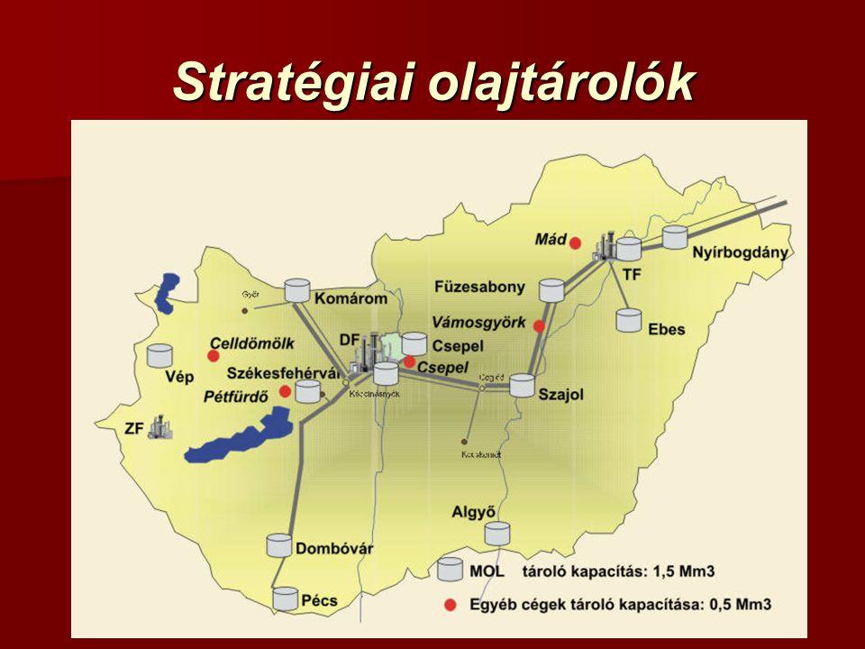 Stratégiai olajtárolók