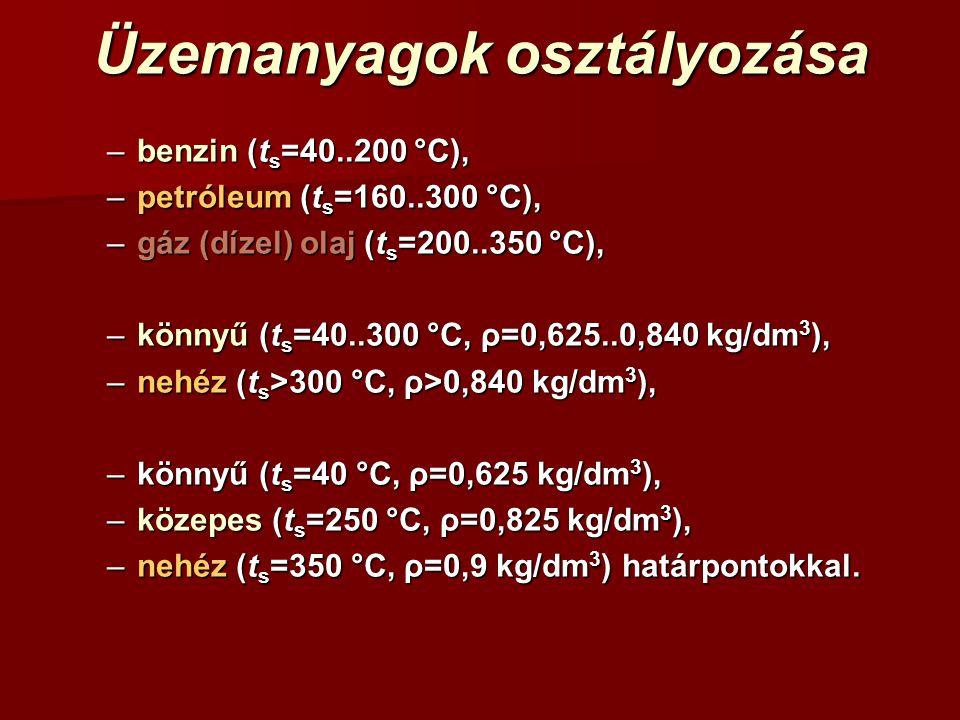 Üzemanyagok osztályozása –benzin (t s =40..200 °C), –petróleum (t s =160..300 °C), –gáz (dízel) olaj (t s =200..350 °C), –könnyű (t s =40..300 °C, ρ=0,625..0,840 kg/dm 3 ), –nehéz (t s >300 °C, ρ>0,840 kg/dm 3 ), –könnyű (t s =40 °C, ρ=0,625 kg/dm 3 ), –közepes (t s =250 °C, ρ=0,825 kg/dm 3 ), –nehéz (t s =350 °C, ρ=0,9 kg/dm 3 ) határpontokkal.