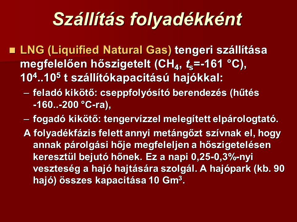 Szállítás folyadékként LNG (Liquified Natural Gas) tengeri szállítása megfelelően hőszigetelt (CH 4, t s =-161 °C), 10 4..10 5 t szállítókapacitású hajókkal: LNG (Liquified Natural Gas) tengeri szállítása megfelelően hőszigetelt (CH 4, t s =-161 °C), 10 4..10 5 t szállítókapacitású hajókkal: –feladó kikötő: cseppfolyósító berendezés (hűtés -160..-200 °C-ra), –fogadó kikötő: tengervízzel melegített elpárologtató.