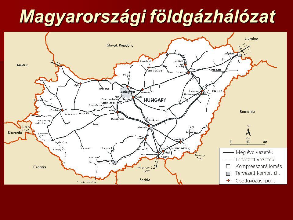 Magyarországi földgázhálózat