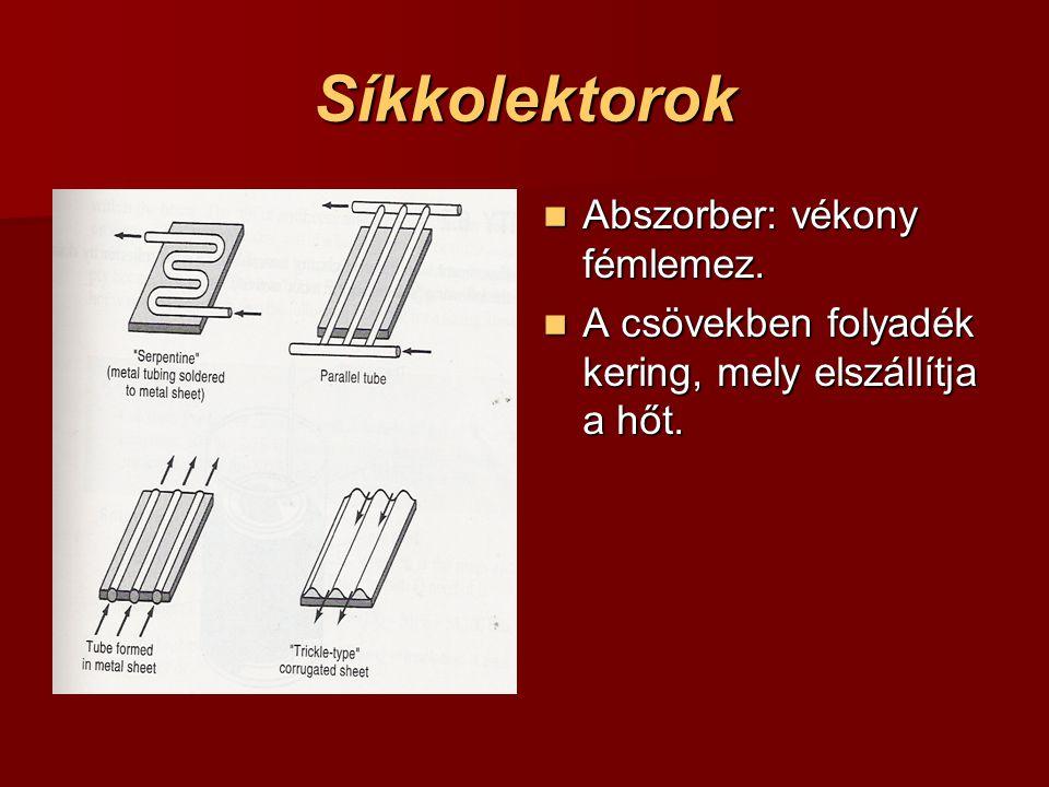 Síkkolektorok Abszorber: vékony fémlemez.Abszorber: vékony fémlemez.