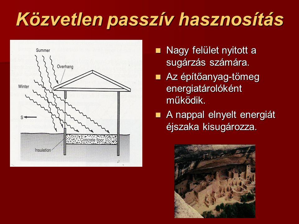 Közvetlen passzív hasznosítás Nagy felület nyitott a sugárzás számára.
