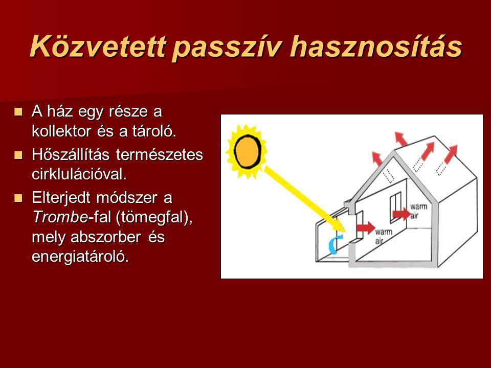 Közvetett passzív hasznosítás A ház egy része a kollektor és a tároló.