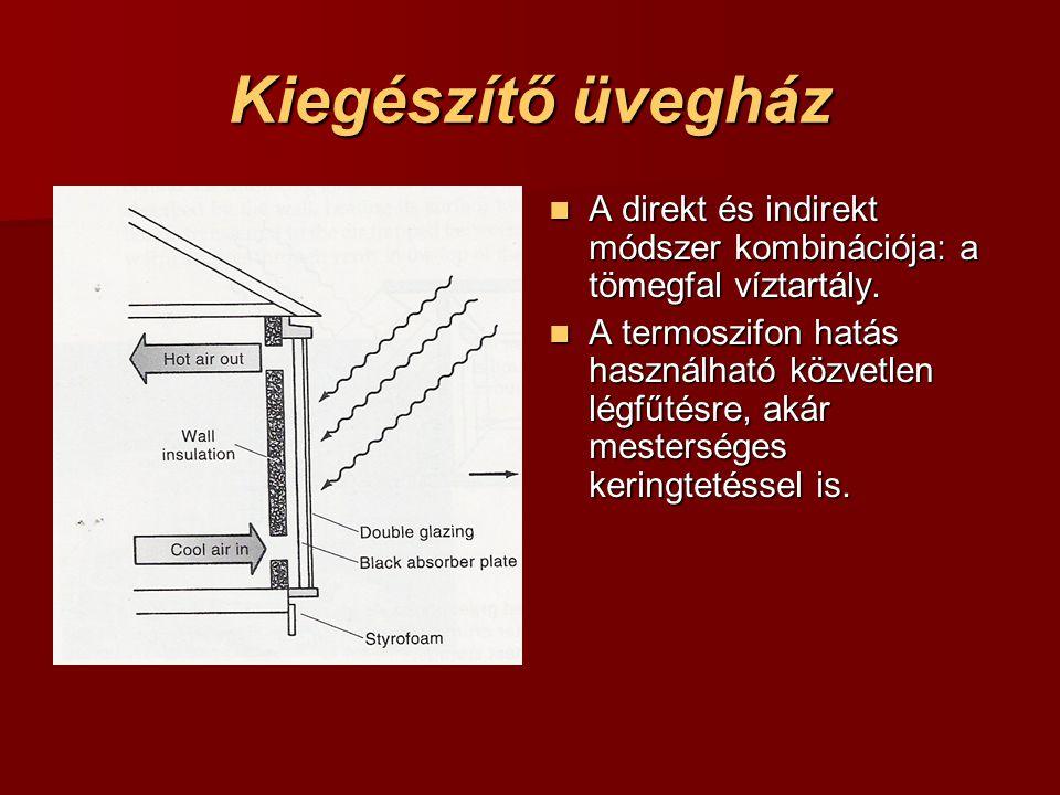 Kiegészítő üvegház A direkt és indirekt módszer kombinációja: a tömegfal víztartály.