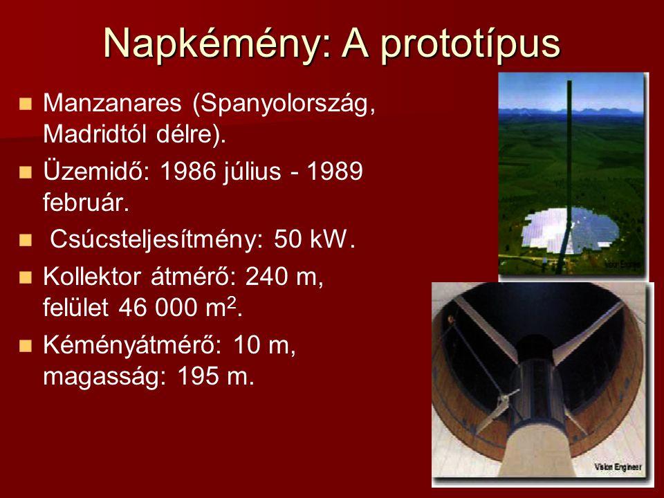 Napkémény: A prototípus Manzanares (Spanyolország, Madridtól délre).