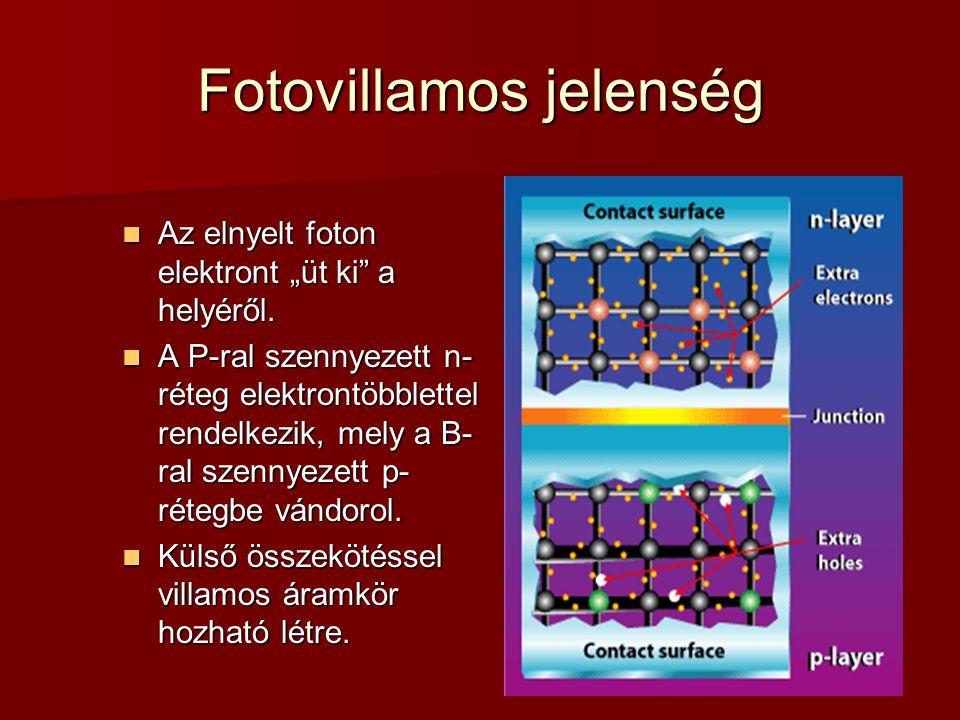 """Fotovillamos jelenség Az elnyelt foton elektront """"üt ki a helyéről."""
