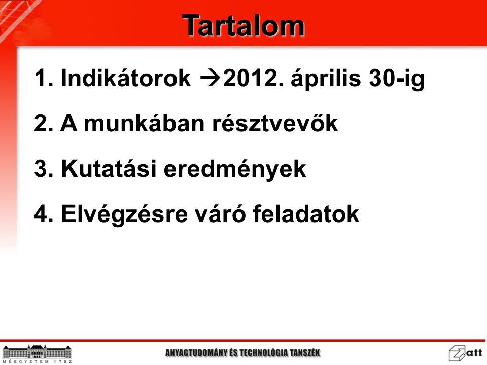 Tartalom 1. Indikátorok  2012. április 30-ig 2. A munkában résztvevők 3. Kutatási eredmények 4. Elvégzésre váró feladatok