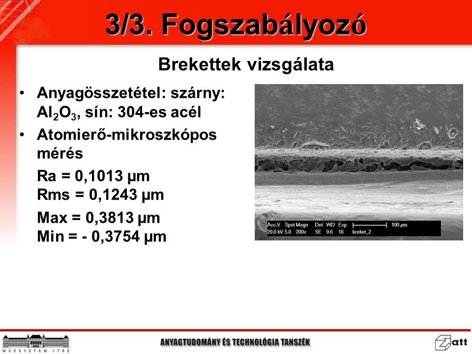 Anyagösszetétel: szárny: Al 2 O 3, sín: 304-es acél Atomierő-mikroszkópos mérés Ra = 0,1013 µm Rms = 0,1243 µm Max = 0,3813 µm Min = - 0,3754 µm Breke