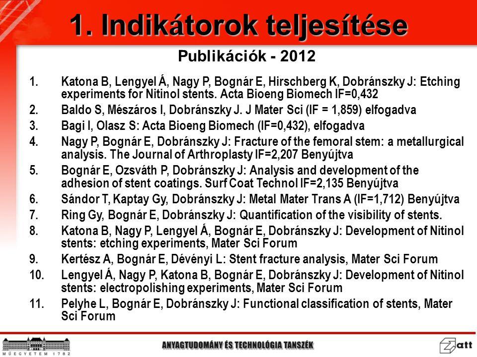1.Katona B, Lengyel Á, Nagy P, Bognár E, Hirschberg K, Dobránszky J: Etching experiments for Nitinol stents. Acta Bioeng Biomech IF=0,432 2.Baldo S, M